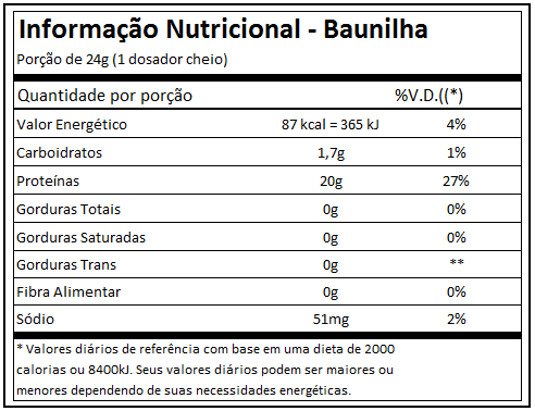 Best Whey ISO 900g Atlhetica Nutrition