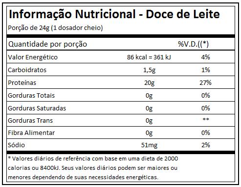 Best Whey Iso Sachê Atlhetica Nutrition