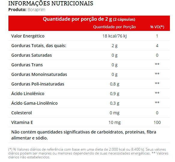 Boraprim 1g 60 Cápsulas Vitafor