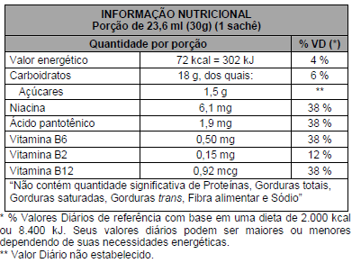 Carb Up Black Gel 30g Probiótica