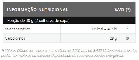 Dextrose + Ribose 1kg Body Nutry