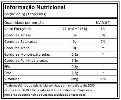 DHA TG 1000mg 90 Cápsulas Essential Nutrition