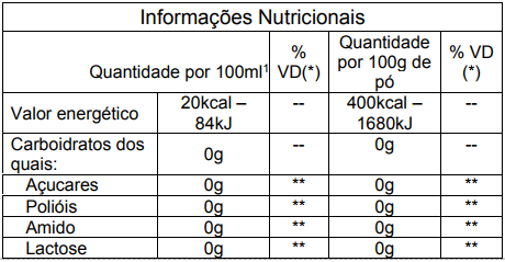 Glutamax (30 Sachês de 5g) Vitafor