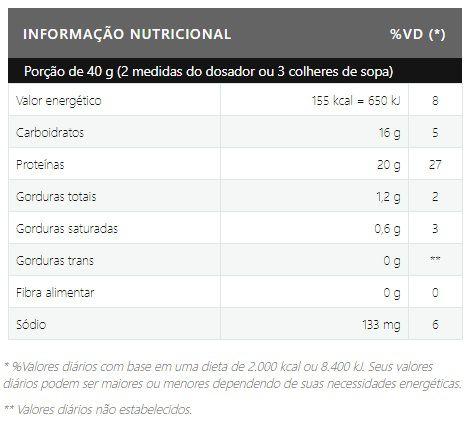 Isolate Crea Protein Refil 900g Body Nutry