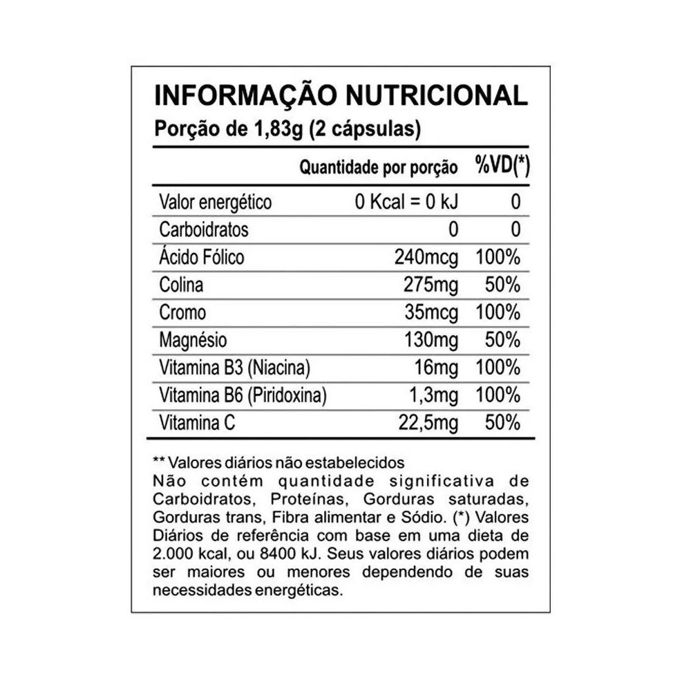 Kit com 4 Silouet Absolute Control 90 Cápsulas Maxinutri