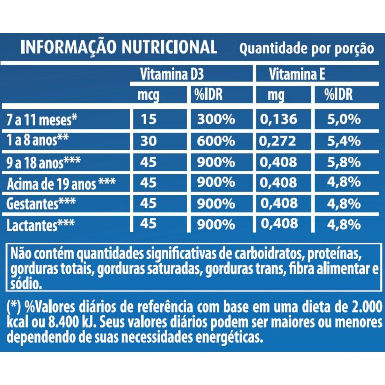 Kit com 5 Vitamina D3 600UI em Gotas 30ml Apisnutri