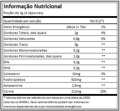 Krill Vit 60 Cápsulas Vitafor