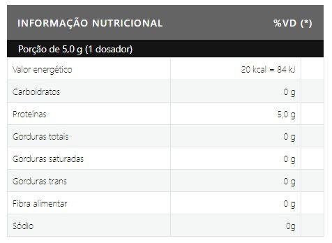 L-Glutamine Refil 300g Body Nutry