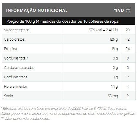 Mass 18500 3kg Body Nutry