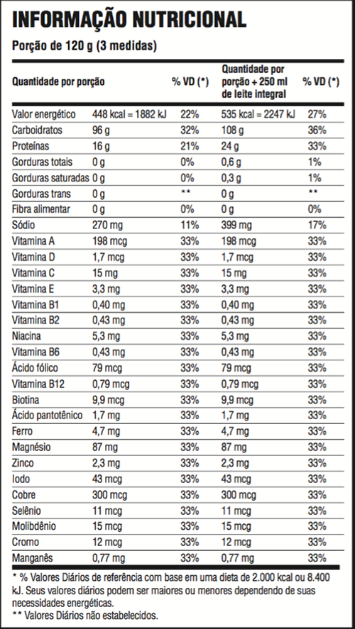 Massa Nitro 1,4kg Probiótica