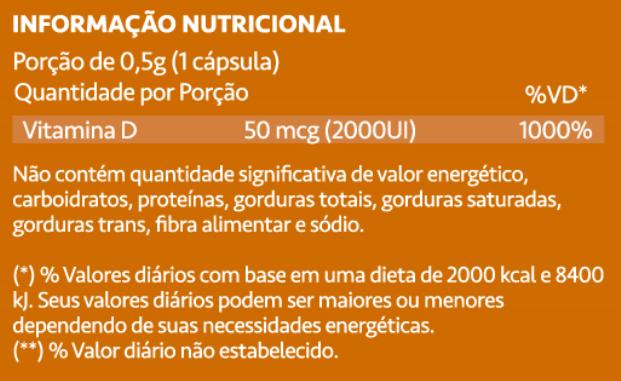 NutriDê Maxx 2000ui 60 Cápsulas Maxinutri