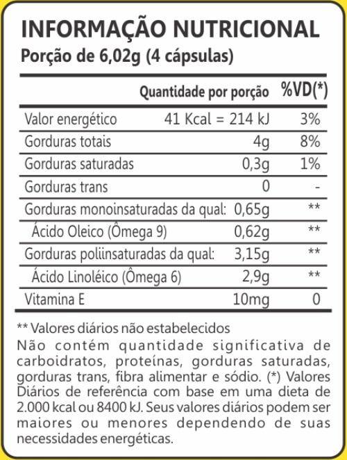 Óleo de Cártamo 1000mg 120 Cápsulas Maxinutri