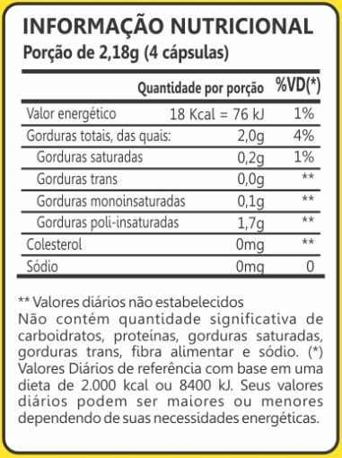 Óleo de Chia 500mg 60 Cápsulas Maxinutri