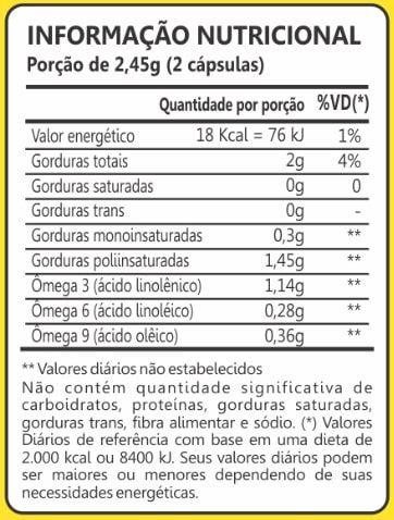 Óleo de Linhaça 1000mg 60 Cápsulas Maxinutri