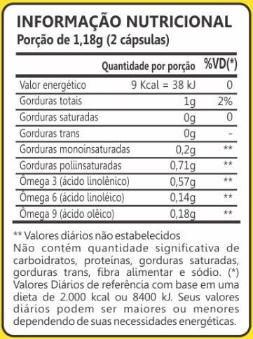 Óleo de Linhaça 500mg 60 Cápsulas Maxinutri
