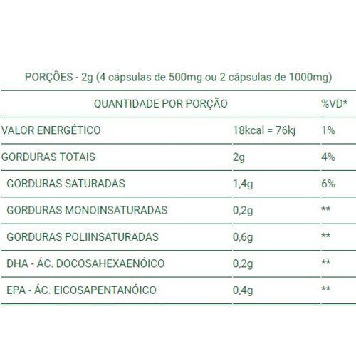 Ômega 3 1000mg 120 Cápsulas Apisnutri