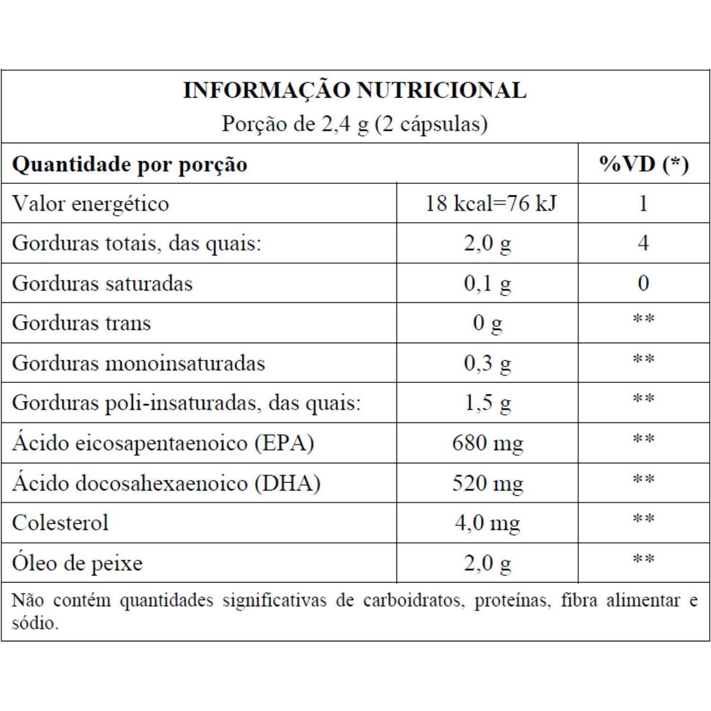 Ômega 3 Double EPA 33/DHA 22 1200mg 60 Cápsulas Unilife