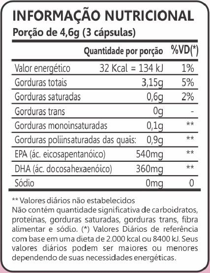 Ômega 3 Femme Óleo de Peixe 1000mg 80 Cápsulas Maxinutri