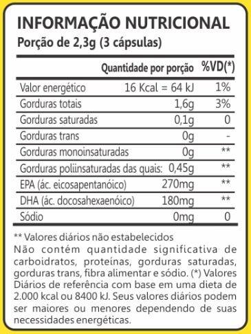 Ômega 3 Óleo de Peixe 500mg 60 Cápsulas Maxinutri