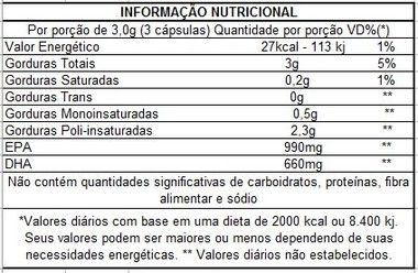 Ômegafor Plus - Ômega 3 - 1000mg 120 Cápsulas Vitafor