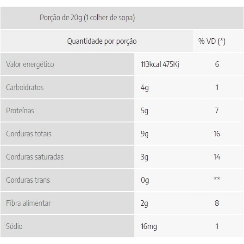 Pasta de Amendoim Dr Peanut Beijinho com Whey Protein 1Kg Zero Açúcar Zero Lactose