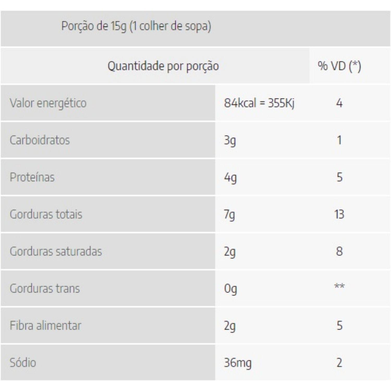 Pasta de Amendoim Dr Peanut Coco 500g Zero Açúcar Zero Lactose