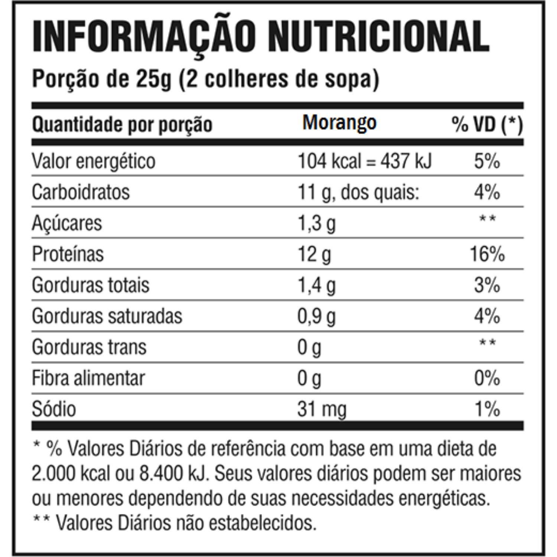Pro Whey 500g Probiótica Refil