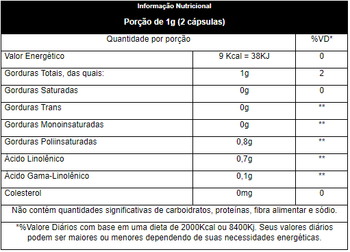 Profem Óleo de Prímula 120 Cápsulas Vitafor