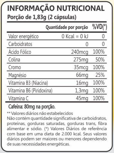 Silouet Thermo 90 Cápsulas Maxinutri
