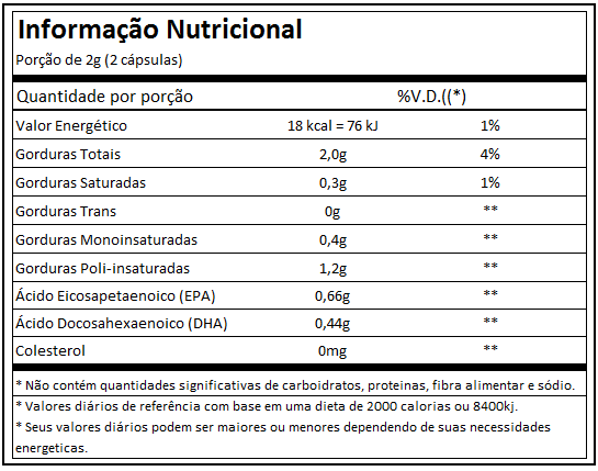 Super Ômega 3 TG 1000mg 60 Cápsulas Essential Nutrition