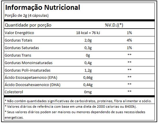 Super Ômega 3 TG 500mg 240 Cápsulas Essential Nutrition