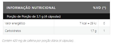 Thermo Active 120 Cápsulas Body Nutry