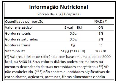 Vitamina D3 60 Cápsulas Vitafor