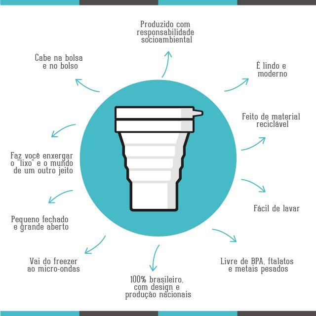 Copo Retrátil e Ecológico - 400 ml - Menos 1 Lixo - Verde