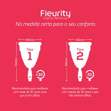 Kit Fleurity Coletor Tipo 2 (2 unidades Tipo 2)