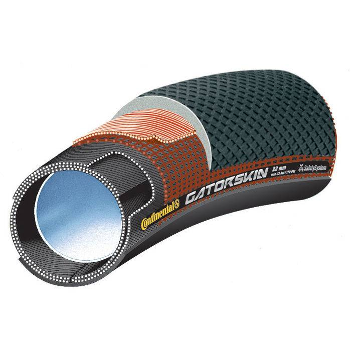 Pneu Continental Tubular Sprinter GatorSkin 28 x 25mm