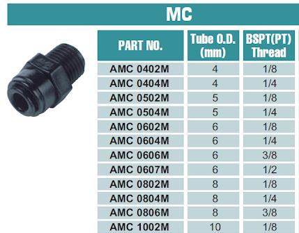 DMFIT - Rosca Macho - (Tubo 6mm x Rosca Macho 1/2) - AMC 0607M