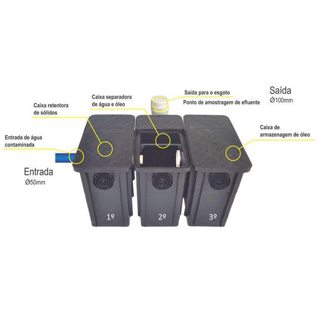 Caixa Separadora de Água e Óleo c/ placa Coalescente - Mallton
