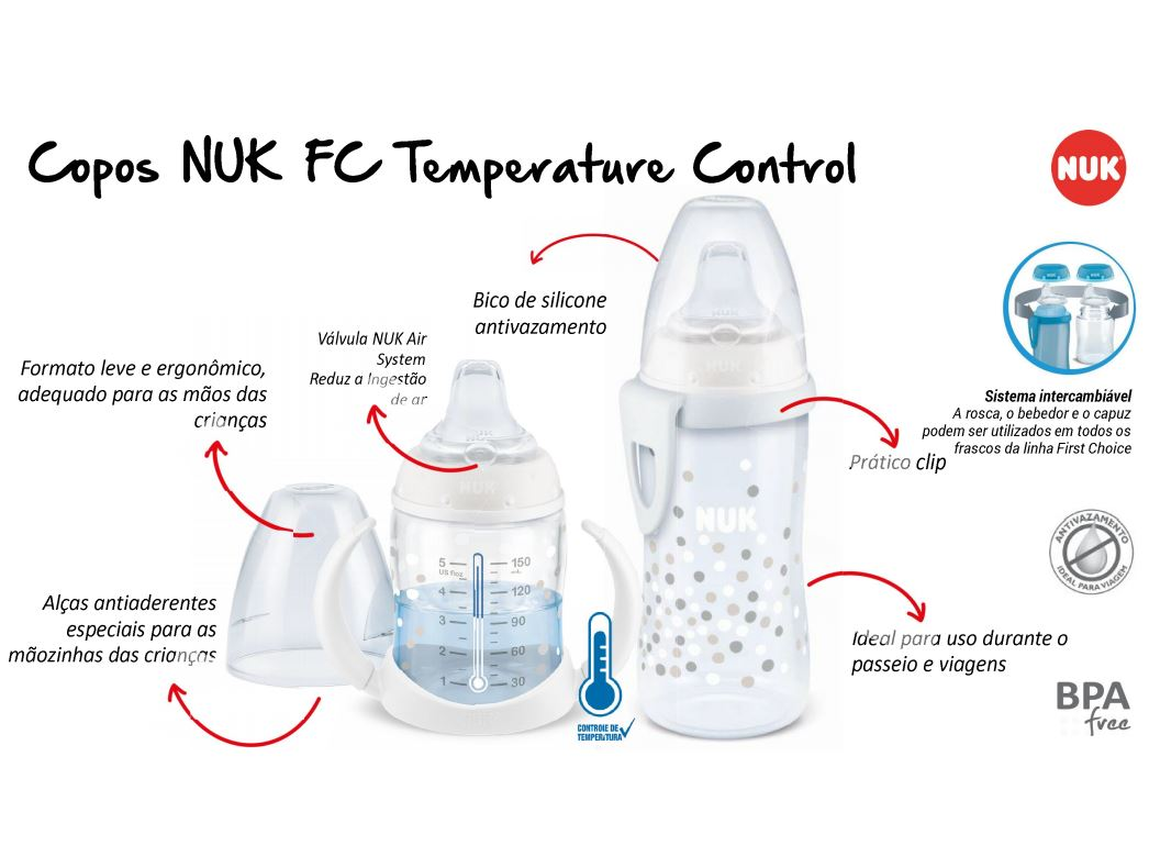 Kit 2 Mamadeira 2 Copo Treinamento Controle Temperatura Nuk