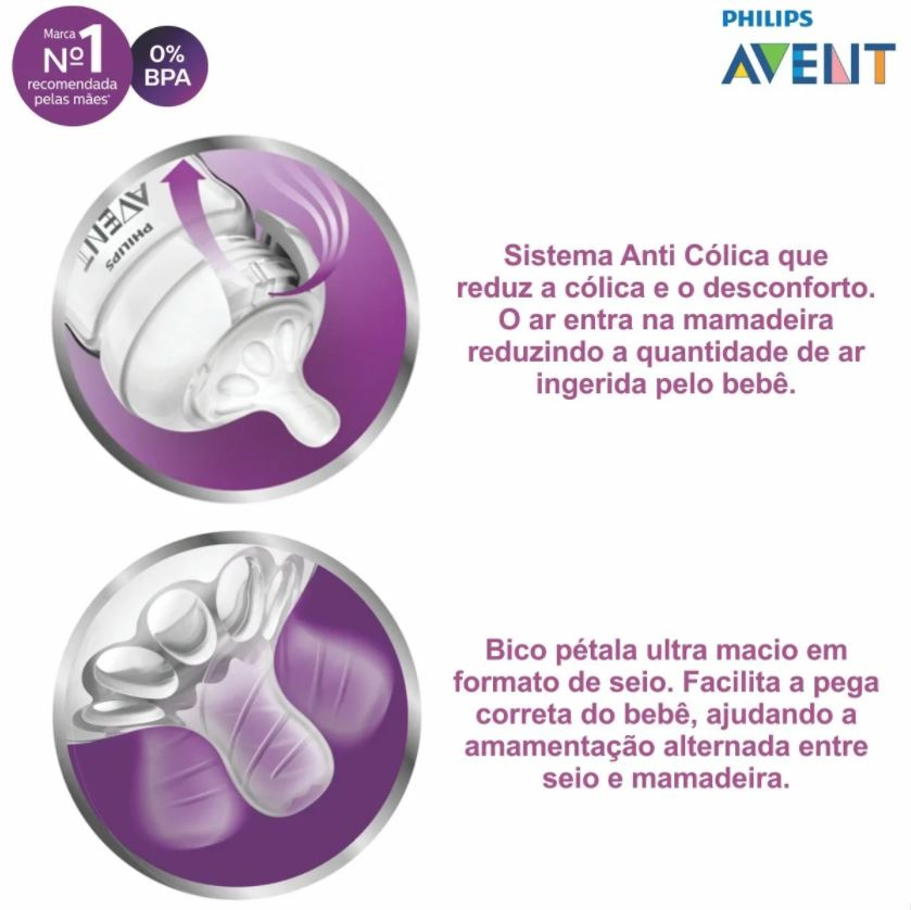 Mamadeira Avent Pétala Anticólica Neutra 125/260ml 0+ Mes