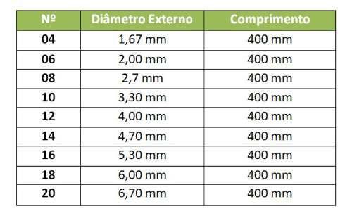 Sonda Uretral Nº 8 Cpl Medicals (250 Und)
