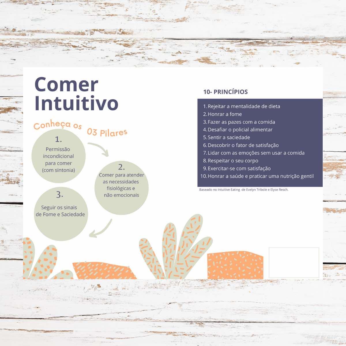 Comer Intuitivo - Coleção FENDI