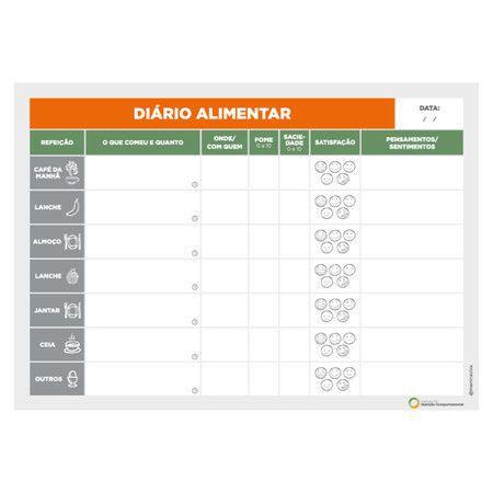 Kit Completo Nutrição Comportamental - Parceria NC