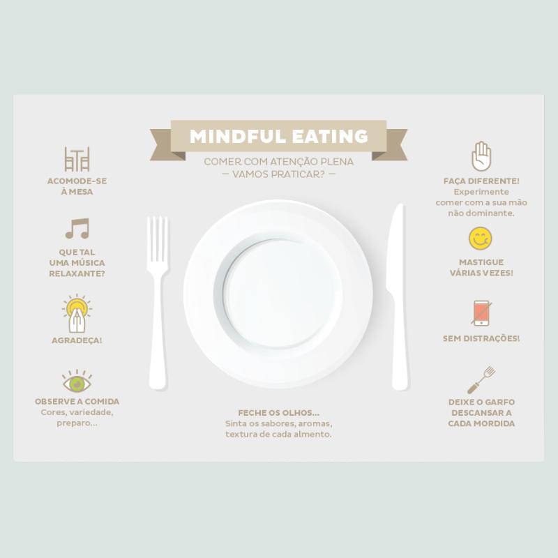 Mindful Eating - Linha Consultório