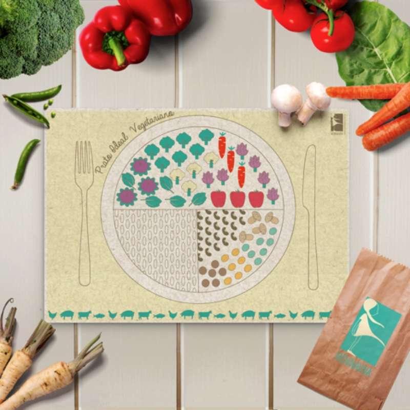 O Prato Ideal Vegetariano - Jogo Americano
