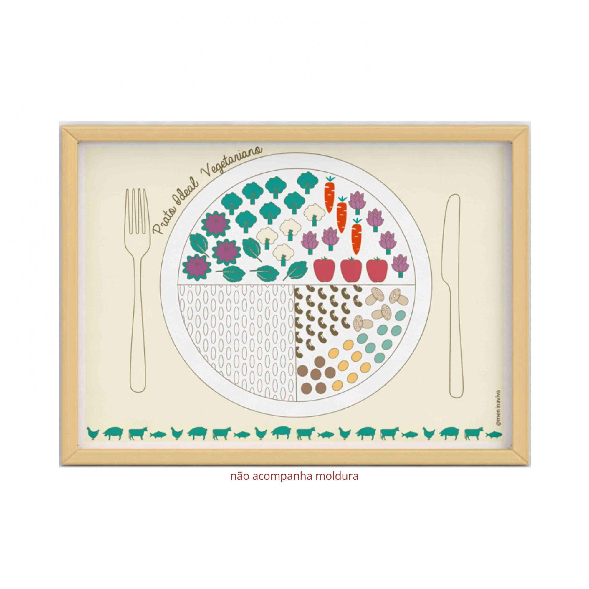 Pôster - Prato Ideal Vegetariano