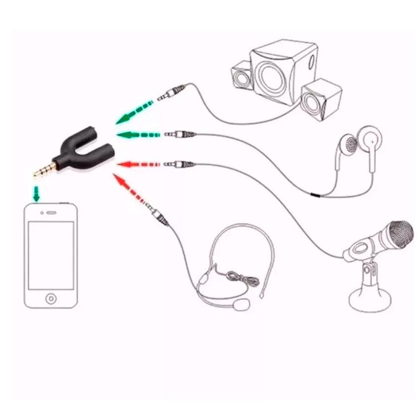 Adaptador P2 Para 2 P2 Headset PS4 Fone Microfone Vermelho