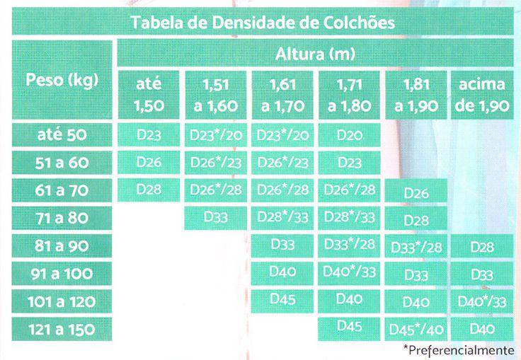 Colchão Espuma Perfilada Solteiro D45 NHC