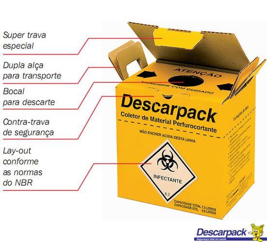 Coletor Perfurocortante Papelão 7 Litros Descarpack