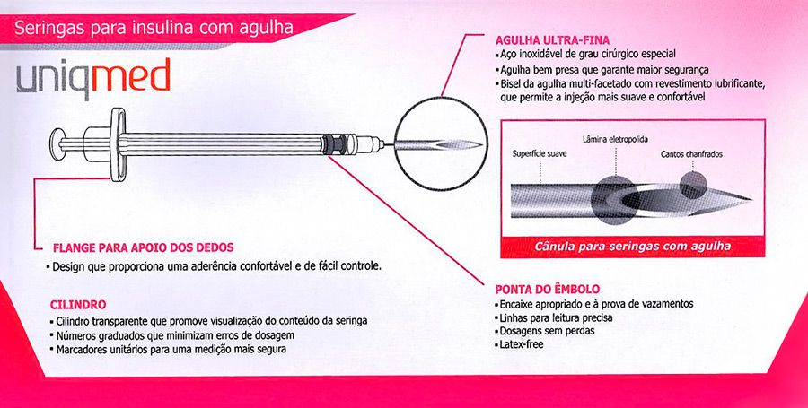 Seringa Insulina 0,3mL 30UI agulha 6x0,25mm 31G Pct C/10 UNIQMED